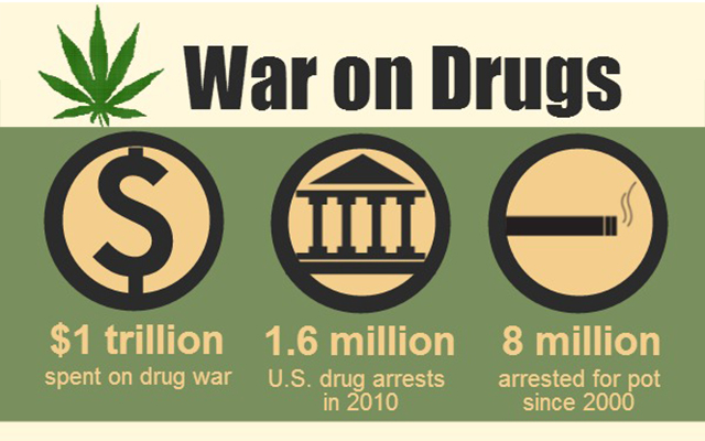 Is The Legal Marijuana Industry Doing What The Drug War Couldn't?